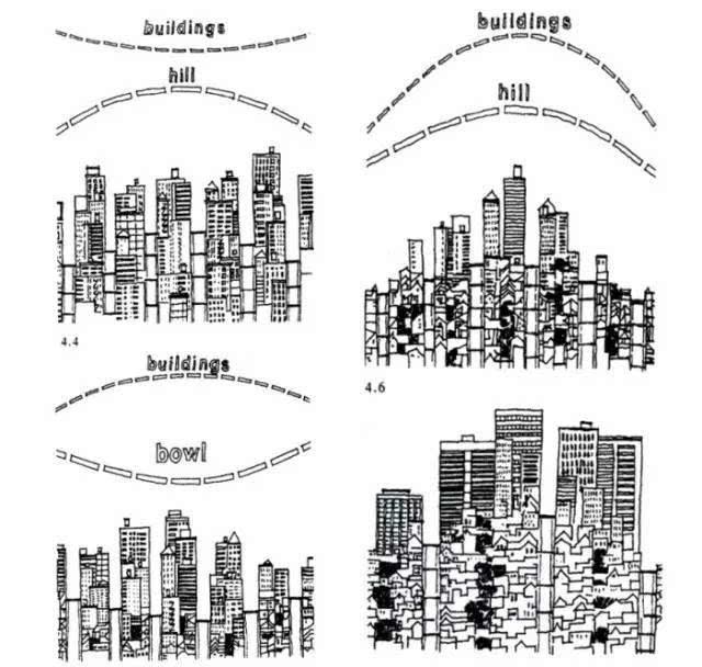 住建部专栏丨为何美国旧金山城市设计广受好评?图片