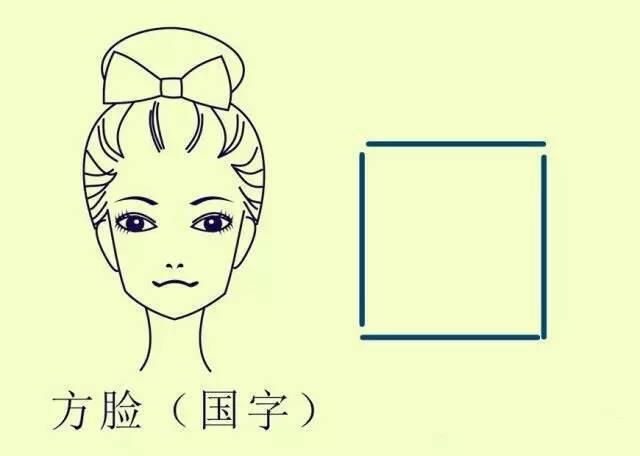 手绘漫画人脸型