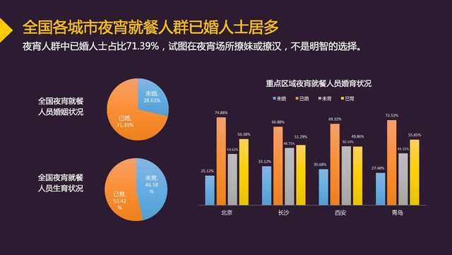 阜阳市人口流失占比官方数据_人口普查