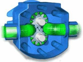 26张动态图带你了解19种泵的工作原理图片