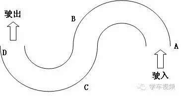 看点二设计:豪宅行驶曲线广州科目考试图片