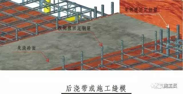 对于厚度较大估计难以拆除模板的地下室部位可采用钢筋网和多层钢丝网