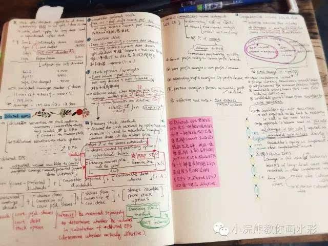 画家一个月突击cfa,手绘学习笔记你想看吗?