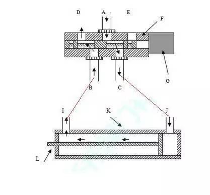电磁阀的工作原理图片