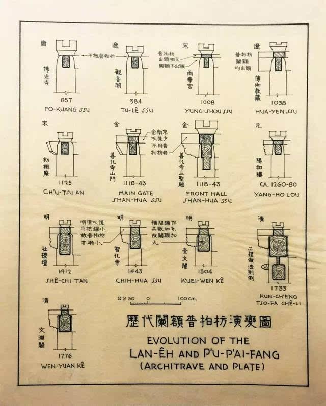 看了梁思成的手绘图,终于明白林徽因为啥没选徐志摩