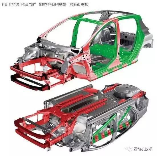 3.7-4.3M为小型车(代表车型206、飞度、polo、嘉年华) 4.3-4.6M为紧凑型车(代表车型FOCUS、速腾、卡罗拉、307、思域) 4.6-4.9M为中型车(代表车型凯美瑞、迈腾、雅阁、致胜、铂锐、奔驰C、宝马3、奥迪A4) 4.9-5.1M为中大型车(代表车型奔驰E、宝马5、奥迪A6) 5.1M 以上为豪华车(代表车型奔驰S、宝马7、奥迪A8) 以轴距为判别依据: 2350mm 以下为微型车 2350mm-2500mm小型车 2500mm-2700mm紧凑型车 2700mm-2800mm中