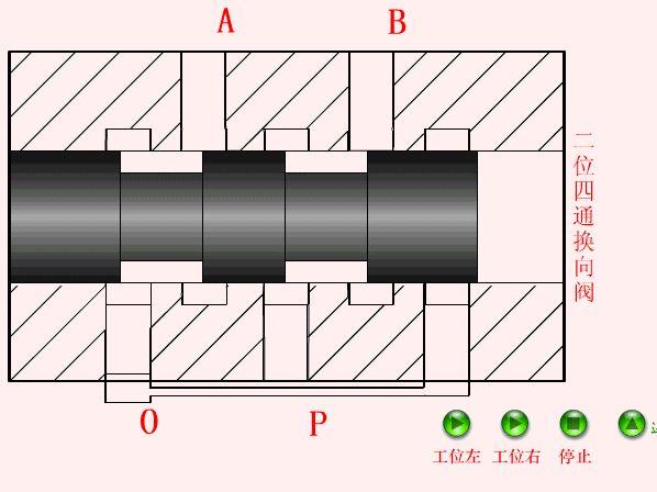 分流阀同步回路 15.二位二通换向阀图片
