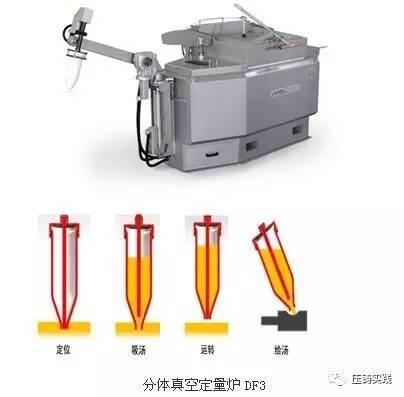 定量保温炉在汽车结构件压铸工艺中的适用性分析图片