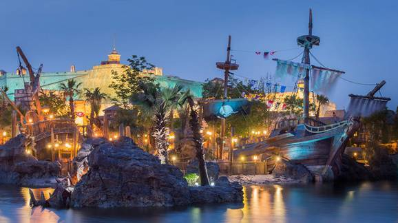 7月28日,上海迪士尼乐园,野生动物园,科技馆,夜游外滩