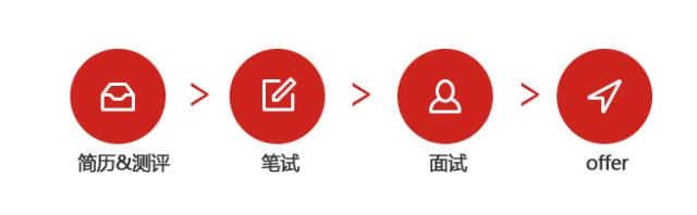 logo 标识 标志 设计 矢量 矢量图 素材 图标 640_198
