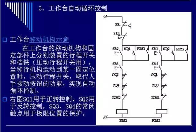 电气控制线路图的绘制及分析-科技频道-手机搜狐
