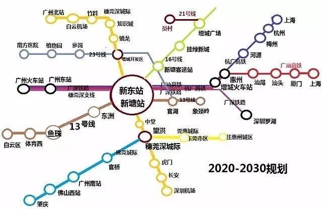 广州东部交通枢纽规划图 在地铁方面,未来将会有13,16,21和23号线