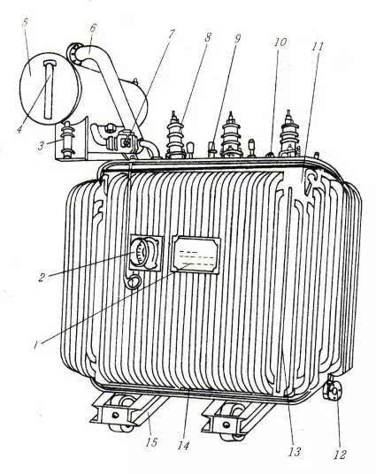 变压器的结构 铁芯和绕组是变压器中最主要的部件,构成了变压器的器