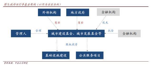 社保基金持股上市公司股东_社保基金持股公告_社保基金持股