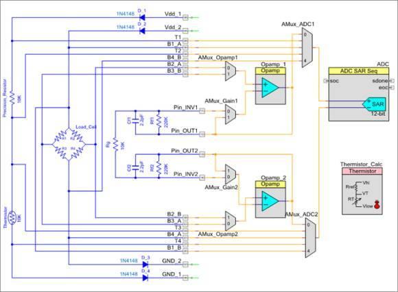 智能家电的 psoc 控制器快速设计