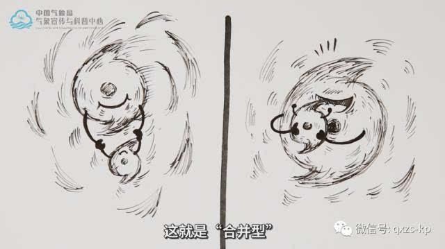台风怎么画简笔画