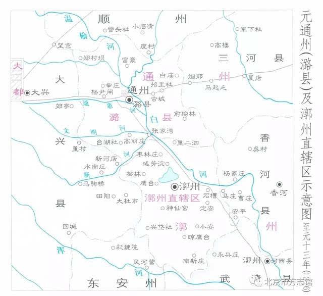 图中温榆河在《汉书·地理志》中名温余水;《水经注》称湿余水,在辽代