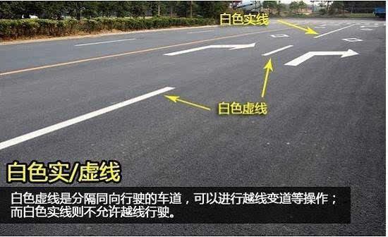 虚线实线网格线 一分钟看懂路面标志线,不再被扣分