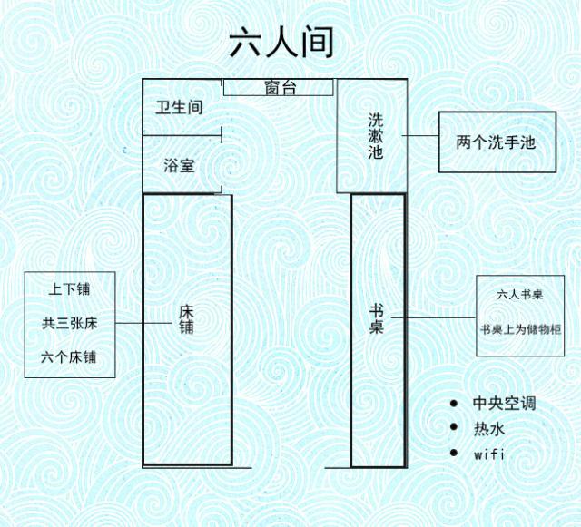 西亚斯多彩的宿舍文化 宿舍详细的平面图 1丶 四人间 新生需要注意的图片