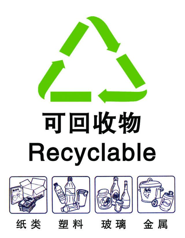 可回收垃圾主要包括废纸,塑料,玻璃,金属(和布料)五大类.