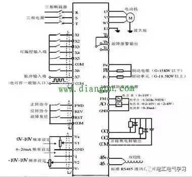 变频器工作原理及接线方法图解