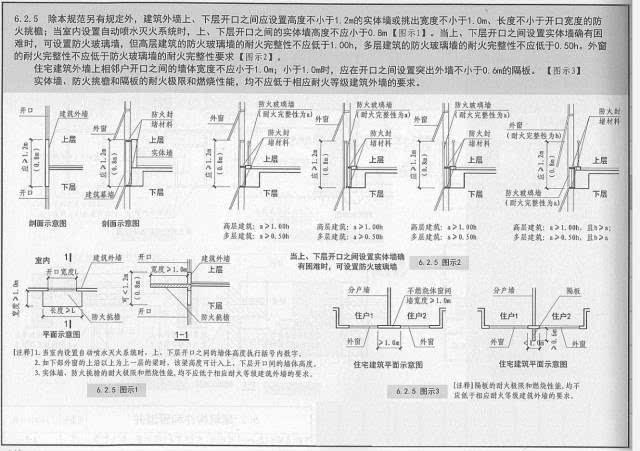关于防火的其他规范: 一,建筑设计防火规范(gb50016-2014) 1. 第6.2.图片