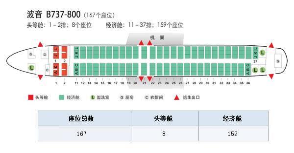 【国航最全飞机座位图】用干货教你如何选座位