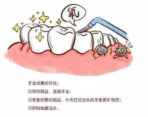 所以牙齿涂氟有几个好处: 〓第一,巩固牙齿,预防龋齿; 〓第二,在蛀牙