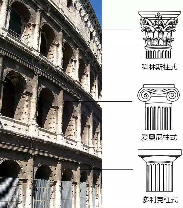 罗马柱,你不知道的那些事图片