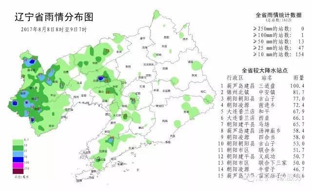 辽宁瓦房店未来天气预报15天曲线图+