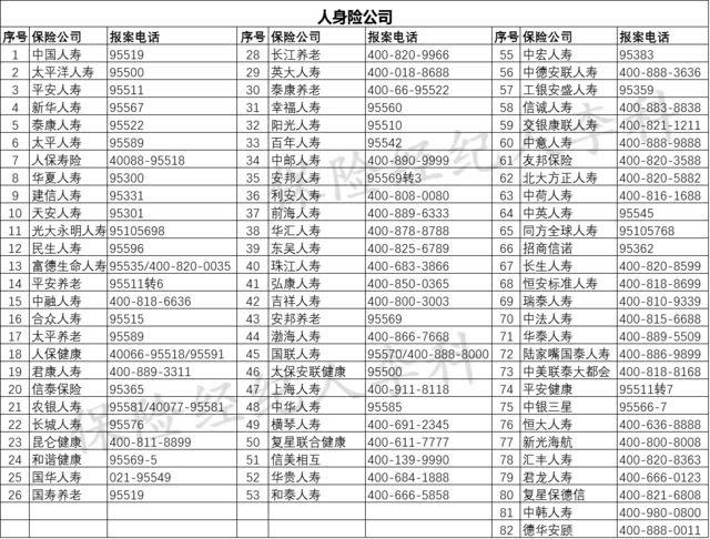枞阳县非贫困人口大病补充医疗保险实施方案(试行) 医...
