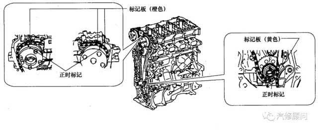 b.如图所示,检查并确认凸轮轴正时齿轮和链轮上的齐正时标记和位于1号和2号轴承盖上的齐正时标记对准。如果没有对准,则转动曲轴1圈(360),如上所述对准正时标记。  2、拆卸曲轴皮带轮。 3、拆卸1号链条张紧器总成。 4、拆卸正时链条盖分总成。 5、拆卸正时链条盖油封。 6、拆卸链条张紧器导板。 7、拆卸1号链条振动阻尼器。 8、拆卸链条分总成。 a.