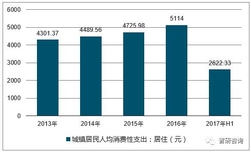 2017江苏城镇居民人均可支配收入_人均可支配收入