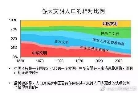 西藏汉族人口_汉族人口数