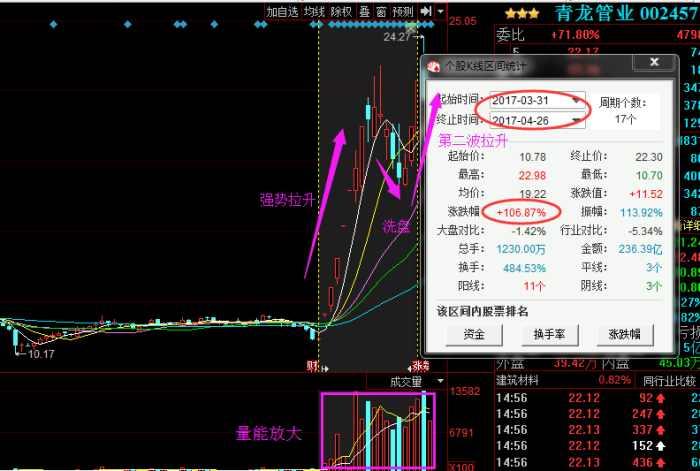 下周重磅利好:南京银行 光正集团 棕榈股份 福田汽车 国电电力情感快递背景音乐