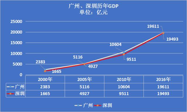 gdp导航时间怎么计算_2021 05 04