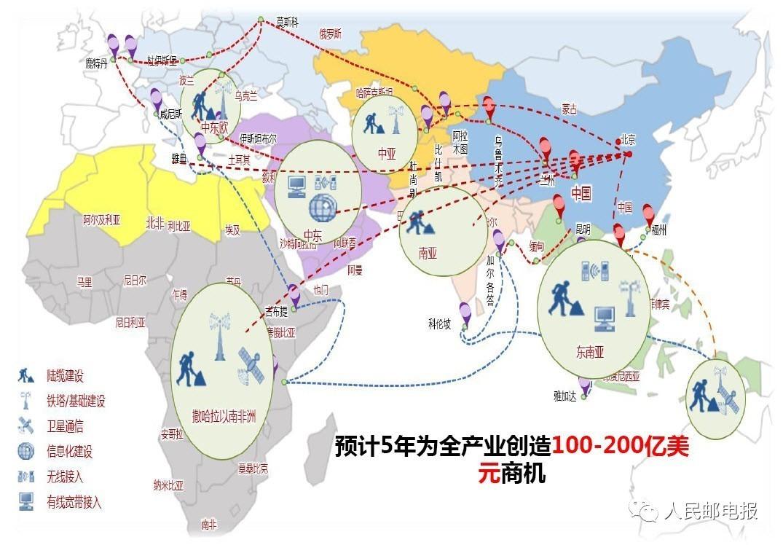 2015年11月,中国电信国际有限公司出资2000万美元,与中非发展基金以及