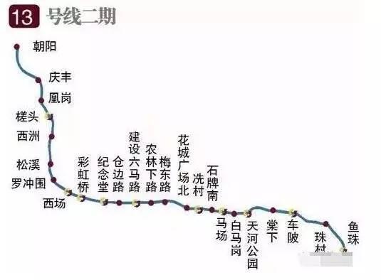 倒计时 地铁13号线开通时间 黄埔夏园 庙头 南岗 鱼珠 新塘等的街坊转图片
