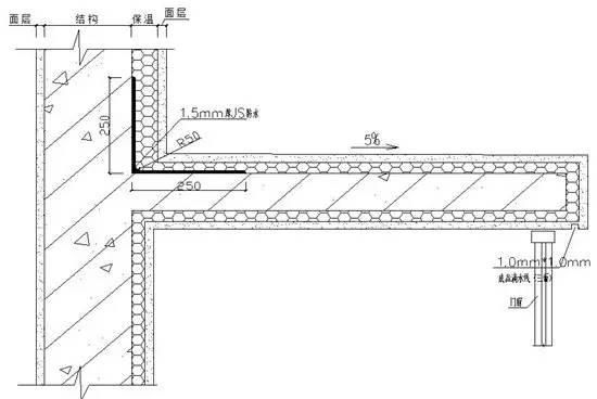 工艺流程:钢筋混凝土结构板——保温层——水泥砂浆找坡——饰面层.