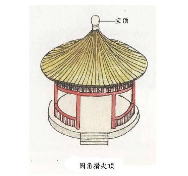 六角亭屋顶内部结构图