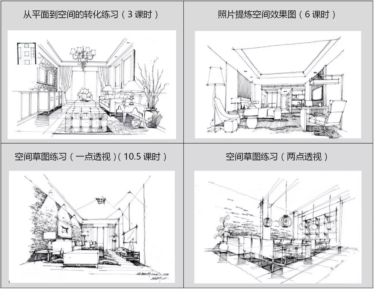 绘聚手绘—室内基础提高班课程介绍