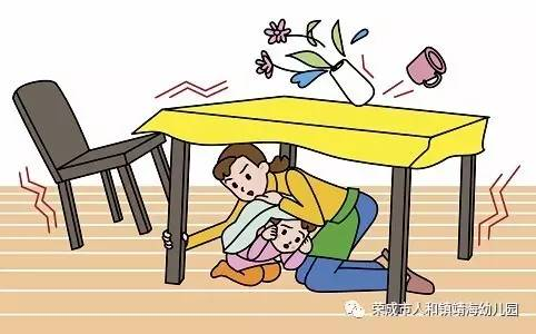 【靖海幼儿园】预防灾害30个小问题你能答上来吗?