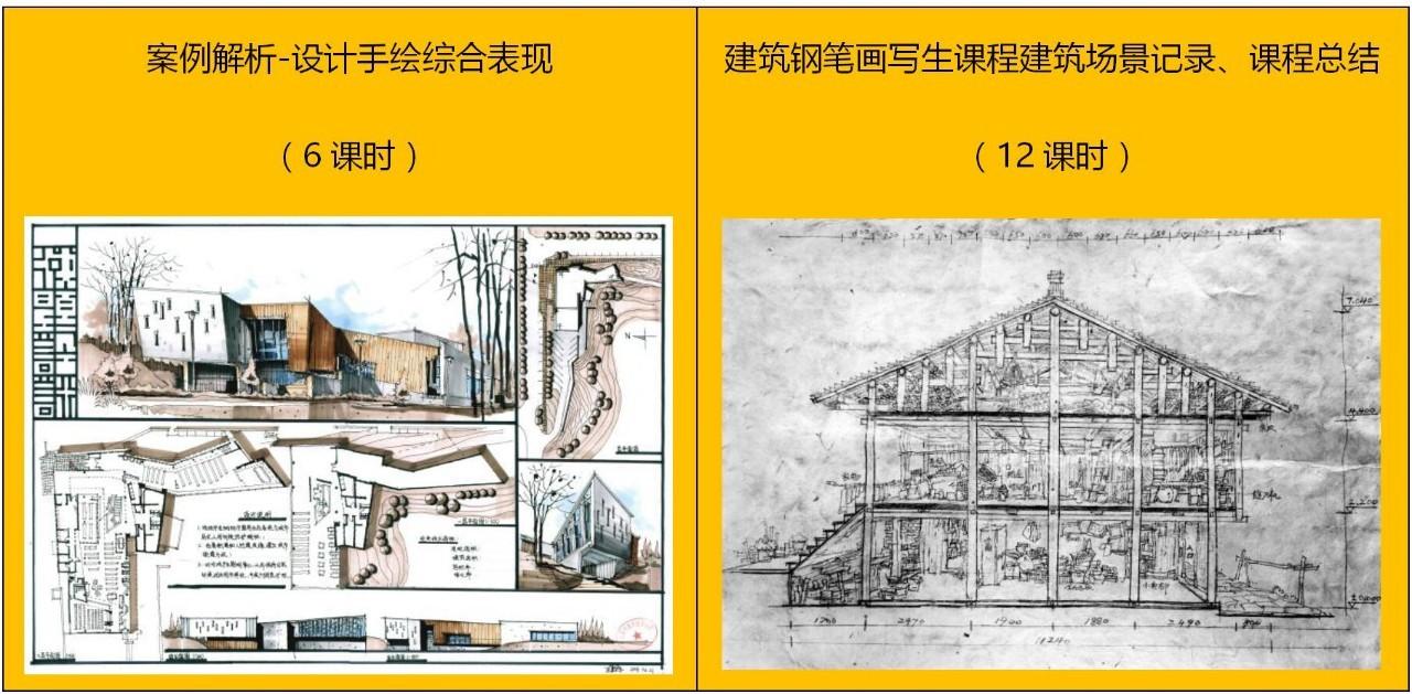建筑手绘提高班 课程理念: 建筑手绘提高班招收的专业为建筑学专业.