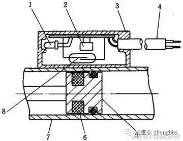 工业机器人常用的气缸内部结构是怎样的?图片
