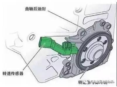 荣威750轿车发动机无法启动长安之星6371面包车后护杆图片