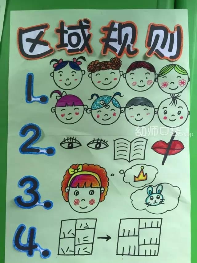 小班科学区区域规则-幼儿中班建构区规则-幼儿园理发店规则-美工区图片
