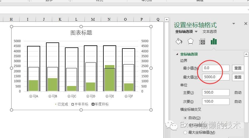 """教育工具要点七:选中数据,在正文图表""""设计""""选项卡,点击""""选择步骤""""家具城设计图表图片"""