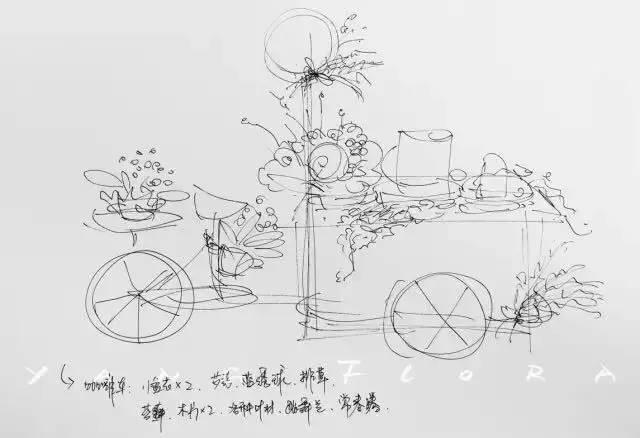 具体操作包括: 画框花艺 木质材料花艺创作 设计稿绘制 花艺场景布置