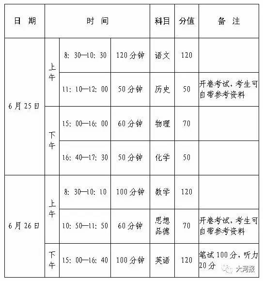 2017河南省中招政策出台,考试+各批次录取时