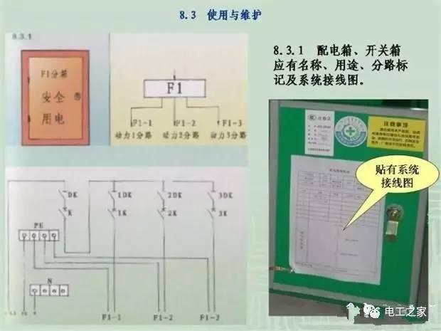 分路标记及系统接线图